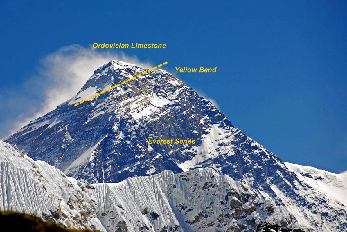 everest_research_pyramid.jpg