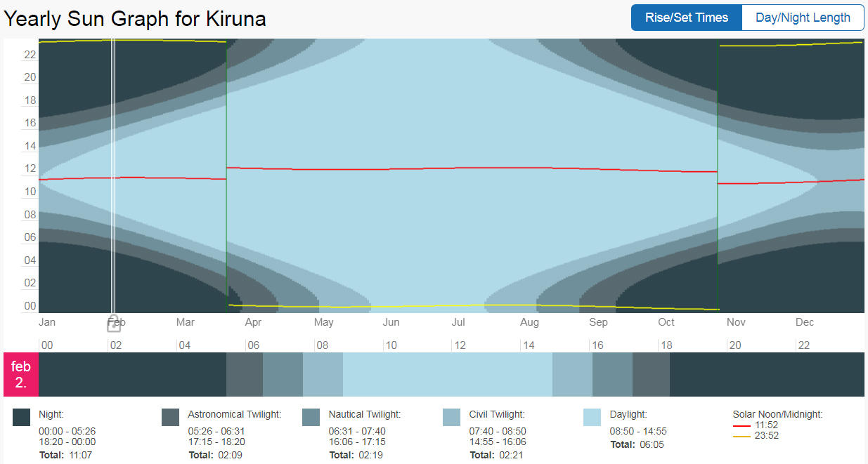 kirunadaylight.jpg
