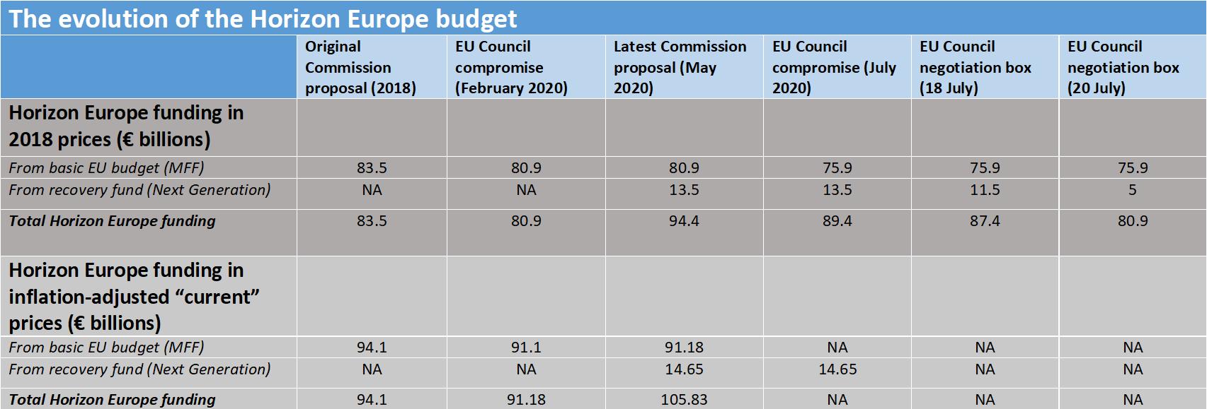 budget-chart-1_0.png