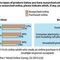 Napi chart - Online vásárlás