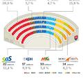 A Fidesz második elk***sa, Szlovákia választott
