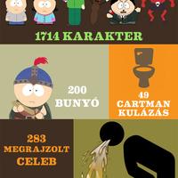 20 év, 267 epizód - a South Park számokban