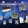 A magyar jégkorong története: 1998-2011