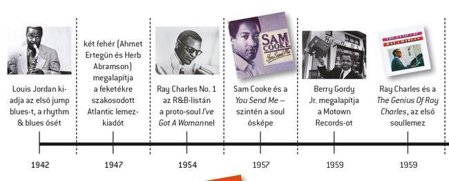 soul_timeline_ny.jpg