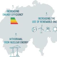 Népszavazások az atomerőművekről Svájcban