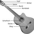 A honimádó gitáros