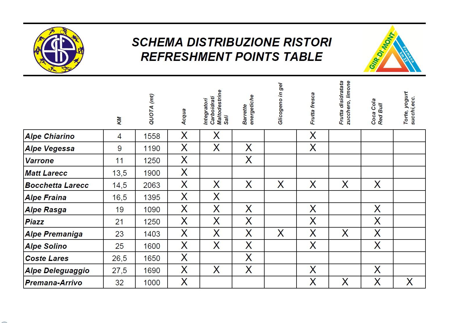 2017-schema-ristori-rev_1-imm.jpg