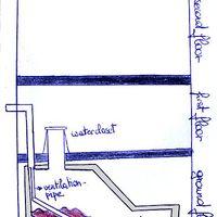 Barkács tervek és rajzok