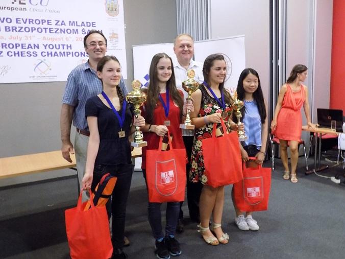 youth_novisad2015_rapid21gh.jpg