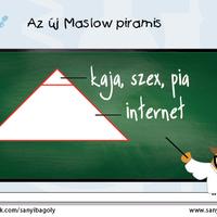 Az új Maslow piramis