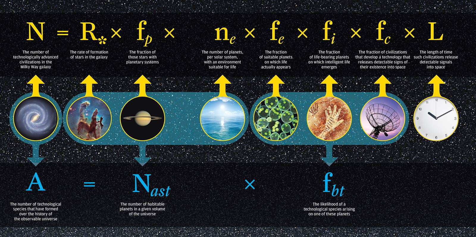drake-equation.jpg