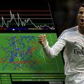 Honnan tudják, milyen gyorsan fut Ronaldo?