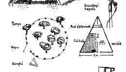Pásztorélet Somogyjádon