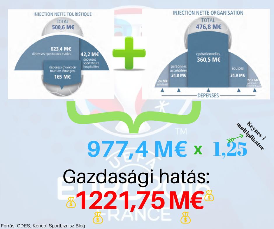 osszesites_eb.png