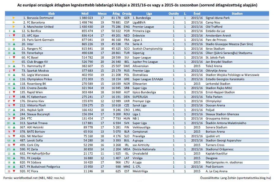 foci_eu_2015-16_orszag_top.JPG