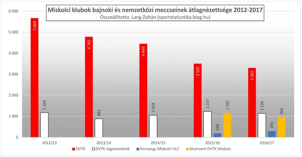 klub_nezoszam_2016-17_miskolc.JPG
