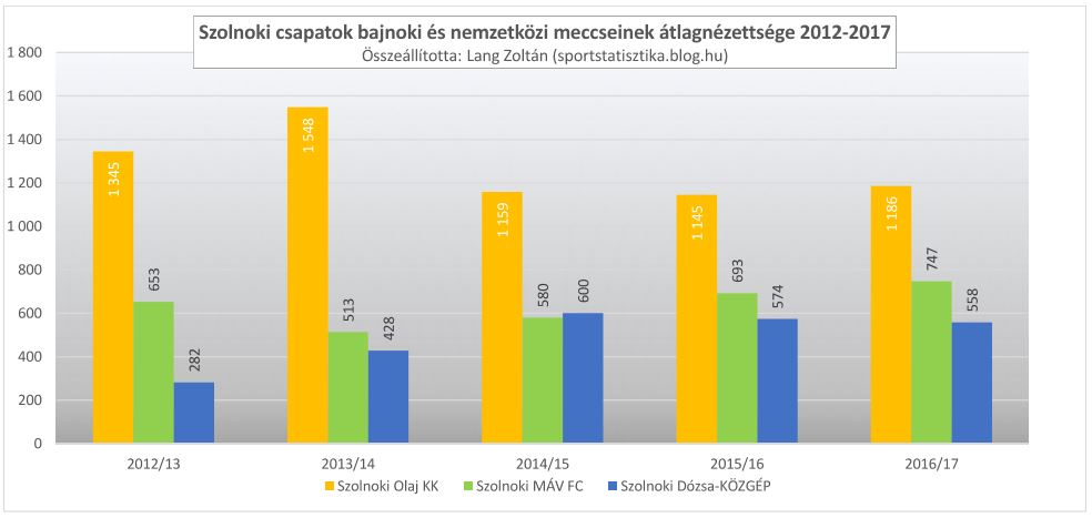 klub_nezoszam_2016-17_szolnok.JPG