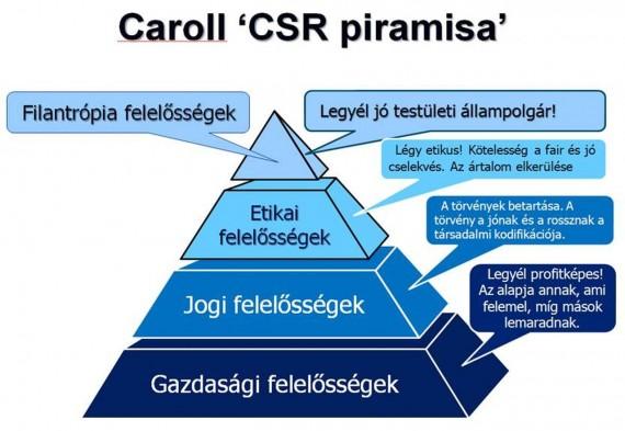 caroll-piramis.jpg