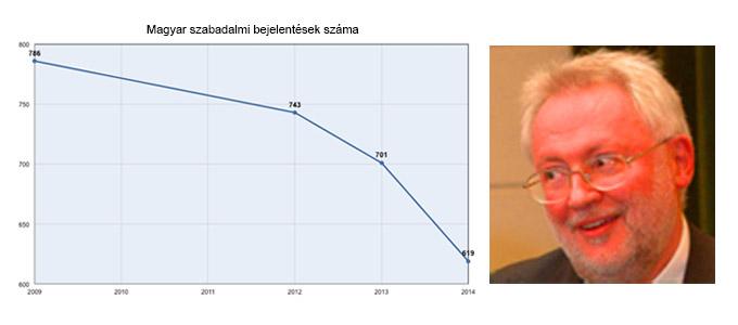 magyar-szabadalmi-bejelentesek-bendzsel.jpg