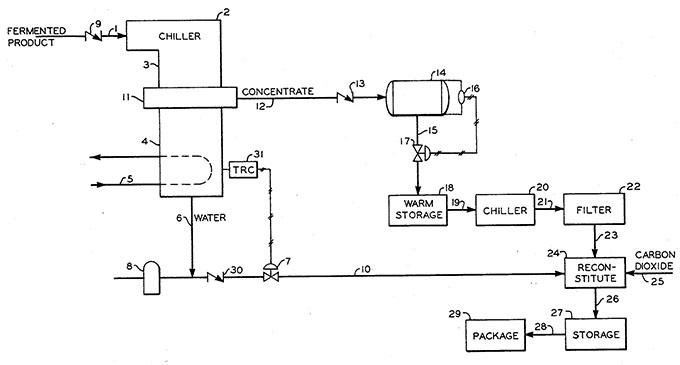 sor-dehidratalas-szabadalom-pintz.jpg
