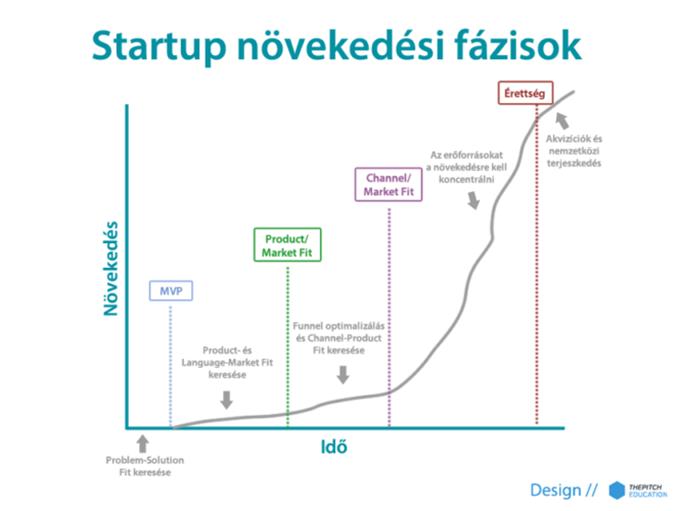 startup-letszakaszok-pintz.png