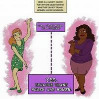 Nyílt levél a Labrisz Leszbikus Egyesületnek