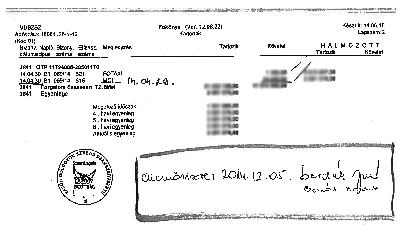 Fény derült a 130.000.-es tankolás sötét titkára - Szándékosan téveszti meg a sajtót a VDSzSz Szolidaritás vezetése
