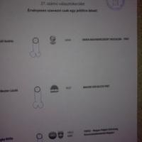 A  27. számú választókerületből