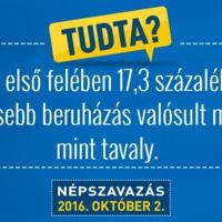Tudta, hogy ötödével csökkentek a beruházások Magyarországon?