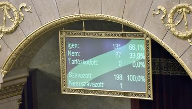 Minél jobban nyomul a Fidesz, annál inkább összezár az ellenzék?
