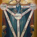 Szentháromság ünnepe (Pünkösd utáni 1. vasárnap) (I. oszt. duplex ünnep)