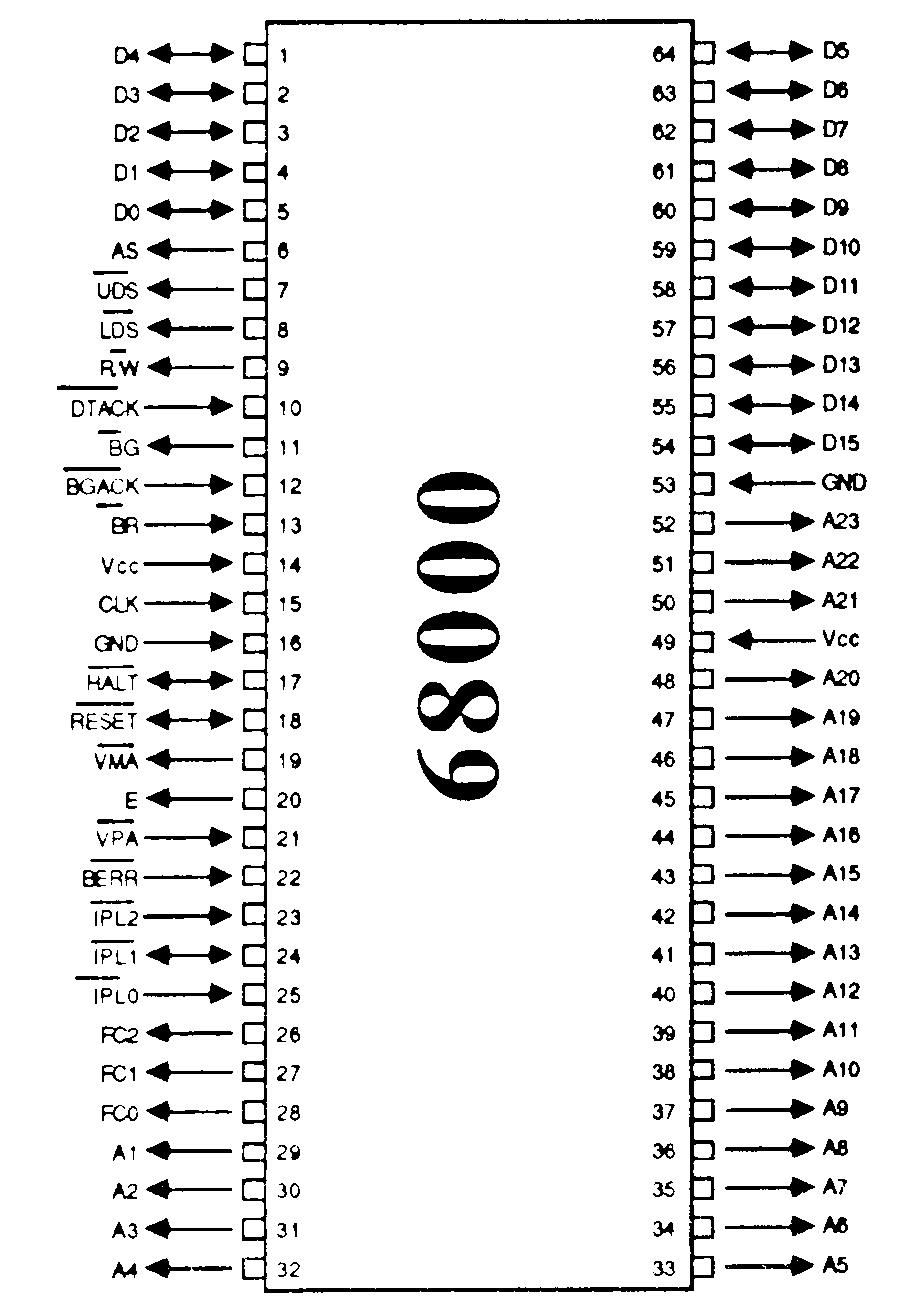 68000-cpu-dip.png