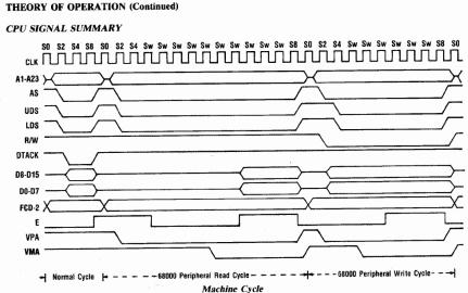 A500 CPU signal.JPG