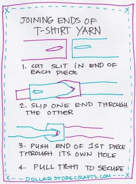 joining-tshirt-yarn-444x599.jpg