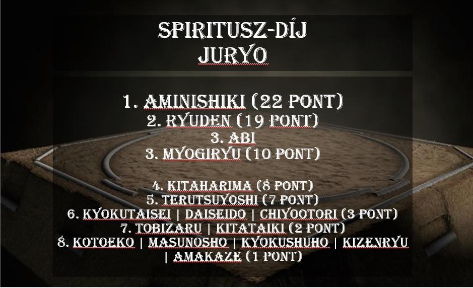 20101016-spiritusz-juryo.jpg