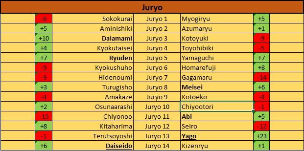 20170828-aki-banzuke-juryo.jpg