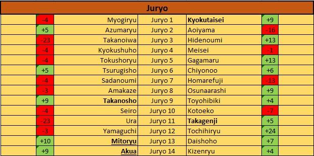 20180107-hatsu-banzuke-juryo.jpg