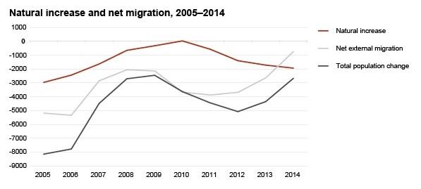 1migration.jpg