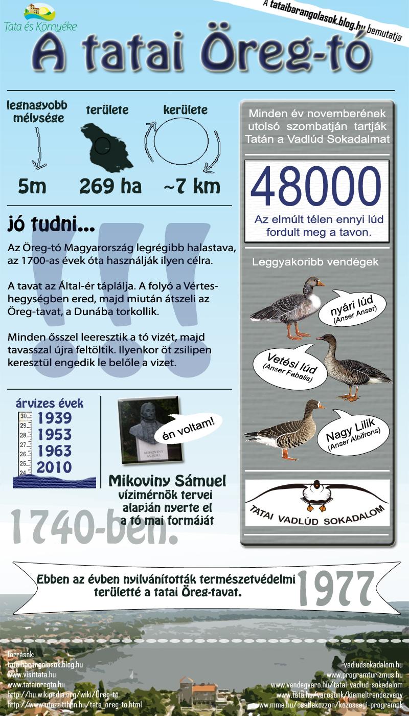 oregto_infografika_1353369468.jpg_800x1400