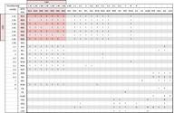 Segregation chart_.jpg