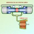 Vaskerekű erőművek II. - gázturbinás mozdonyok és motorvonatok 6. rész