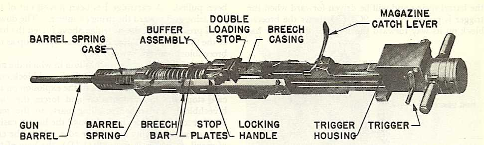 wnus_2cm-70_mk234_gun_diagram_pic.jpg
