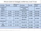 A Vodafone-nál is kapható az iPhone5 - árak 30-as és 70-es csomagban