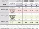 A Telefonközpont kiszámolta az új roaming árakat + néhány egyéb újdonság
