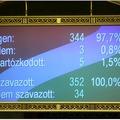 A Fidesz útja a határon túliak szavazati jogához