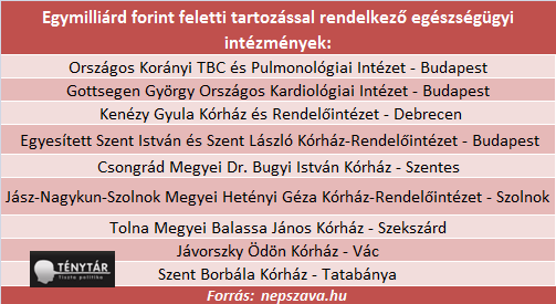 korhazak2.png