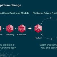 A megosztáson alapuló, vagy platform gazdaság és a mukaerőpiac