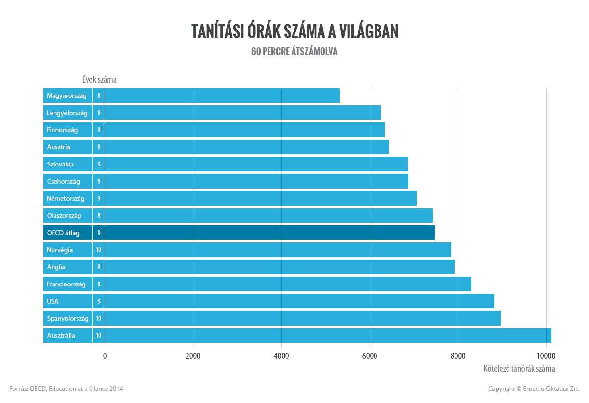 infografika-orakszama_1.jpg