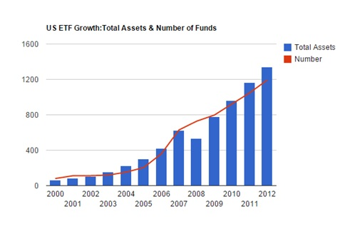 etf_growth.jpg