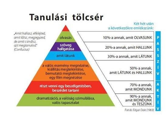 tanulasi_tolcser.jpg